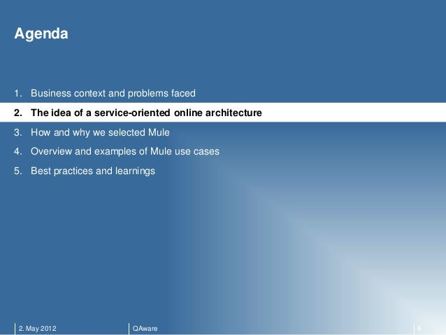 Service oriented online architecture with mule esb for Online architecture design services