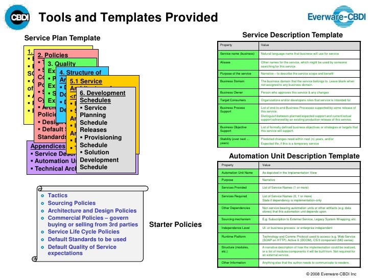 ... 14. Tools And Templates Provided Service Plan ...