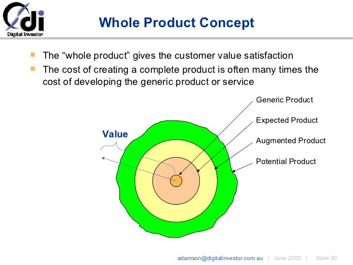 Toy Models Product : Service product profit model full