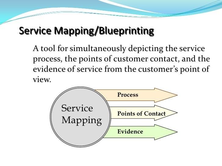 Service Mapping/Blueprintingu003cbr ...