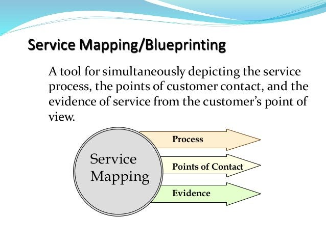 Service Mapping/Blueprinting A tool for simultaneously depicting the service process, the points of customer contact, and ...