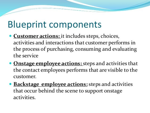 Blueprint components  Customer actions: it includes steps, choices, activities and interactions that customer performs in...