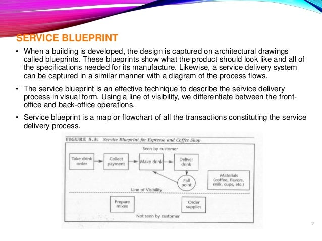 Service blueprint steps types tools used with examples service blueprinting concept steps tools examples basic operations management 2 2 service blueprint when a building malvernweather Choice Image