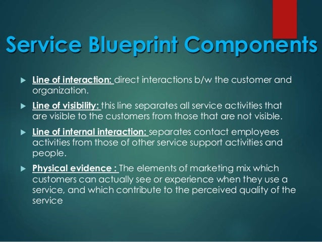 Service Blueprint Components  Line of interaction: direct interactions b/w the customer and organization.  Line of visib...