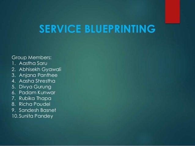 SERVICE BLUEPRINTING Group Members: 1. Aastha Saru 2. Abhisekh Gyawali 3. Anjana Panthee 4. Aasha Shrestha 5. Divya Gurung...