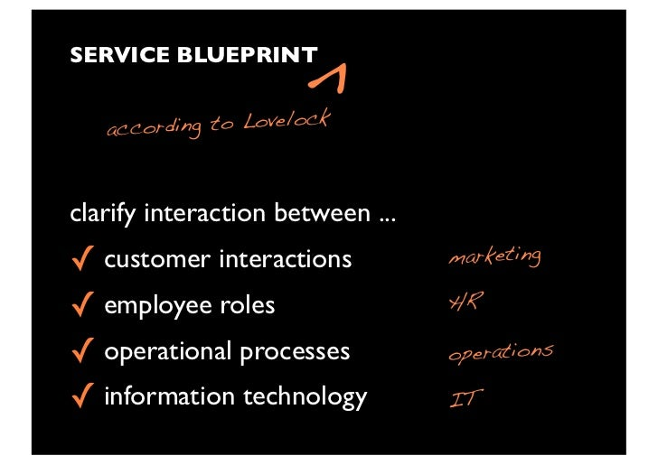 Service blueprint christopher lovelock services marketing 9 service blueprint malvernweather Gallery