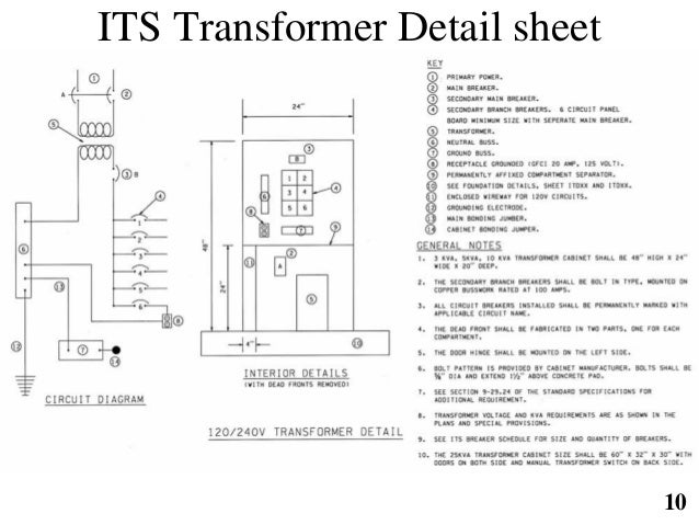 Dead Front Gfci Wiring Diagram from image.slidesharecdn.com