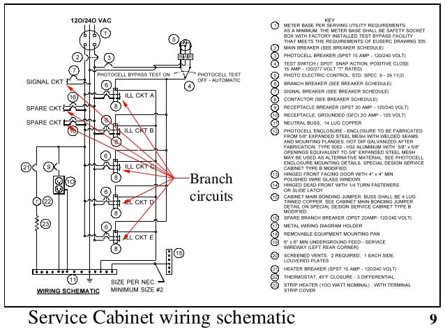 Service cabinetandtransformerbreakersizing1082004 9 branch circuits service cabinet wiring schematic greentooth Image collections