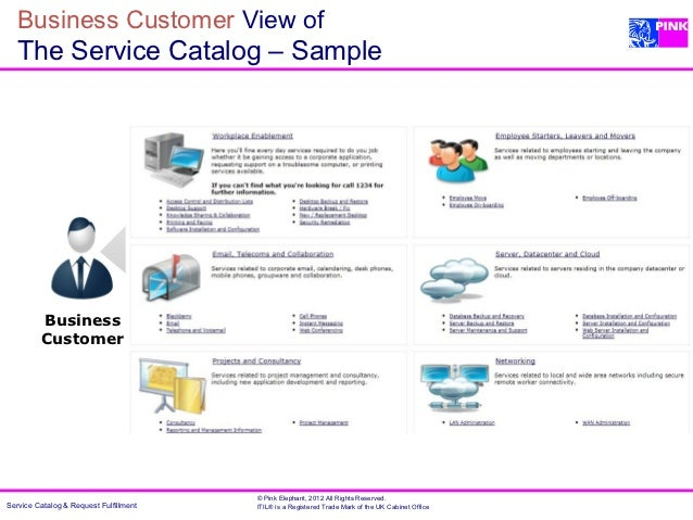 The service catalog cornerstone of service management for Itil service catalogue template