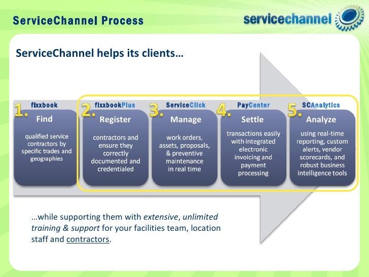 ServiceChannel Process ServiceChannel ...