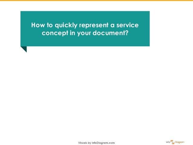 How to present Service - business concept presentation Slide 2