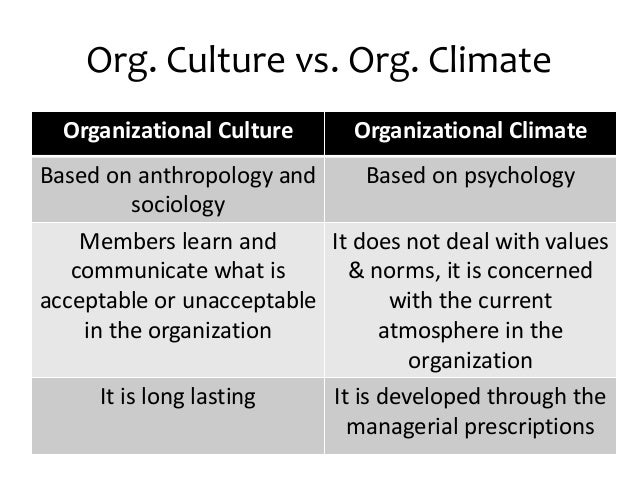 organizational culture and climate Culture is made up of the values, beliefs, underlying assumptions, attitudes, and behaviors shared by a group of people how important organizational culture is we spend 40 or more hours at work each week many of us spend more time with those we work with than we do our families for us to be.