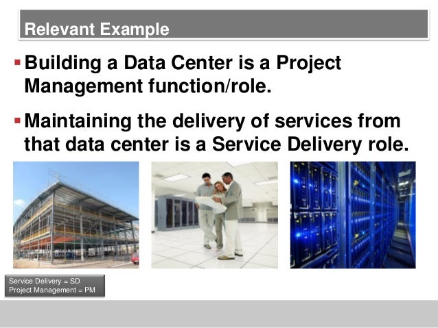 Relevant ExampleBuilding a Data Center is a ProjectManagement function/role.Maintaining the delivery of services fromtha...