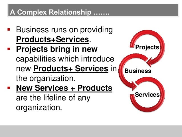 A Complex Relationship …….ProjectsBusinessServices Business runs on providingProducts+Services. Projects bring in newcap...