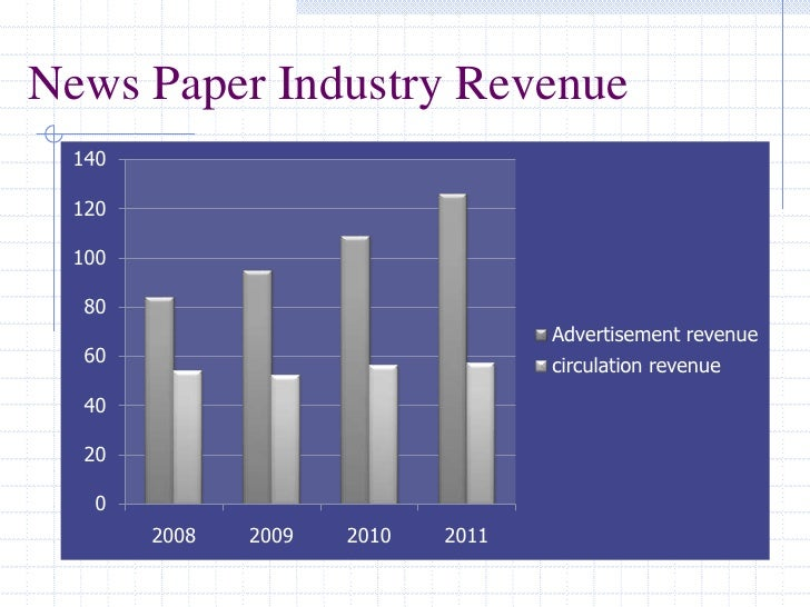 News Paper Industry Revenue<br />