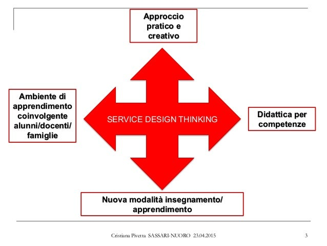 Service design thinking una guida per tutti for Programmi di design