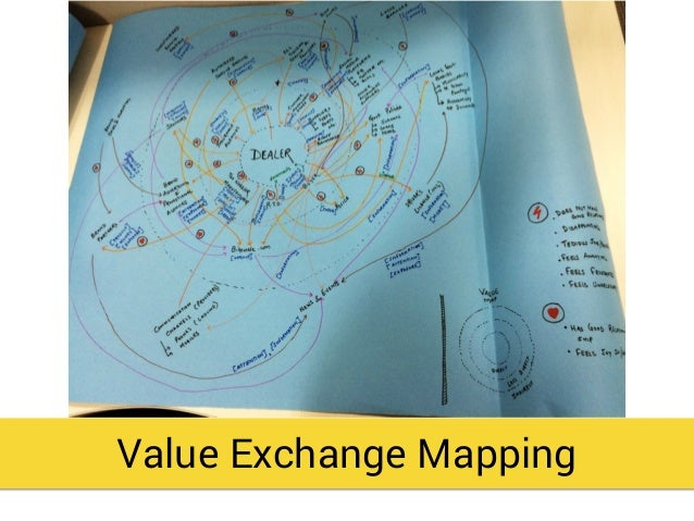 Service design doing value exchange mapping 26 gumiabroncs Gallery