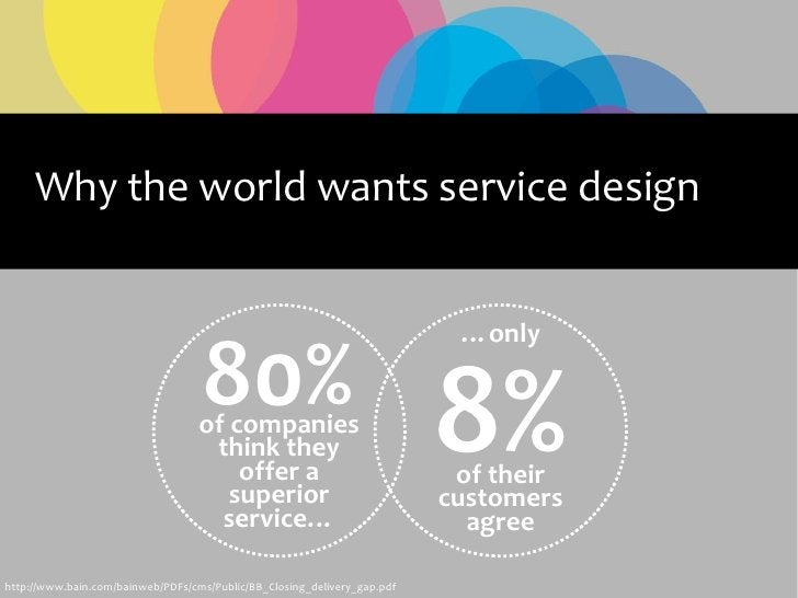 Why the world wants service design                                                                              …only     ...