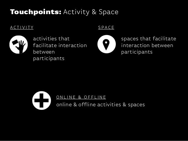 Katharina-Paulus-Str. Touchpoints: Activity & Space O N L I N E & O F F L I N E online & offline activities & spaces activ...