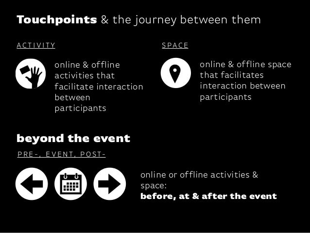 Katharina-Paulus-Str. beyond the event Touchpoints & the journey between them P R E - , E V E N T, P O ST- online or offli...