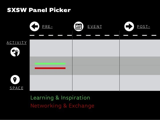 Katharina-Paulus-Str. P R E - P O ST-E V E N T Networking & Exchange Learning & Inspiration AC T I V I T Y S PAC E SXSW Pa...