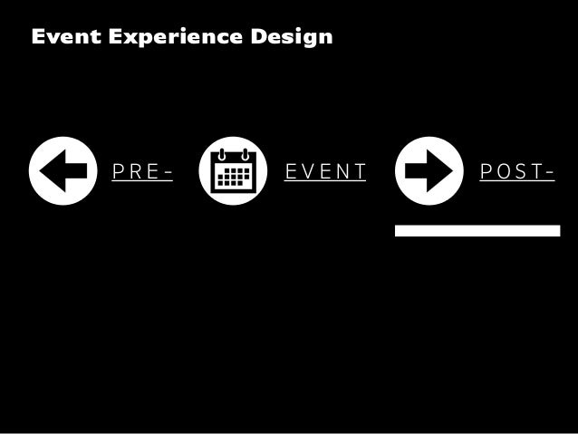 Katharina-Paulus-Str. Event Experience Design P R E - P O ST-E V E N T