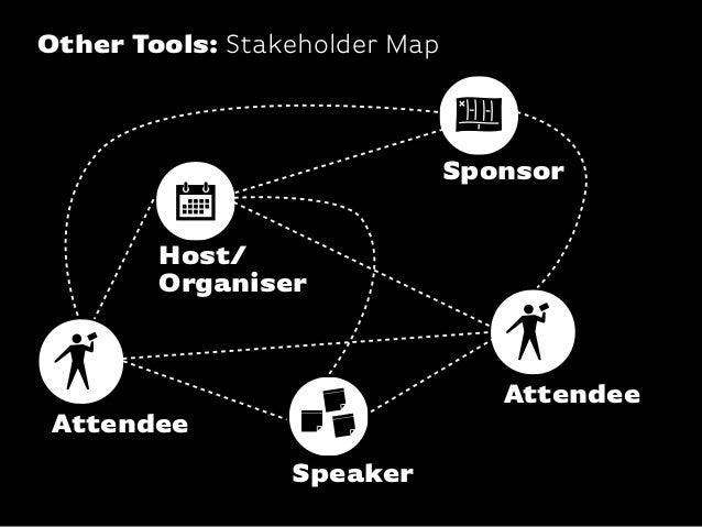 Katharina-Paulus-Str. Host/ Organiser Speaker Sponsor Attendee Attendee Other Tools: Stakeholder Map