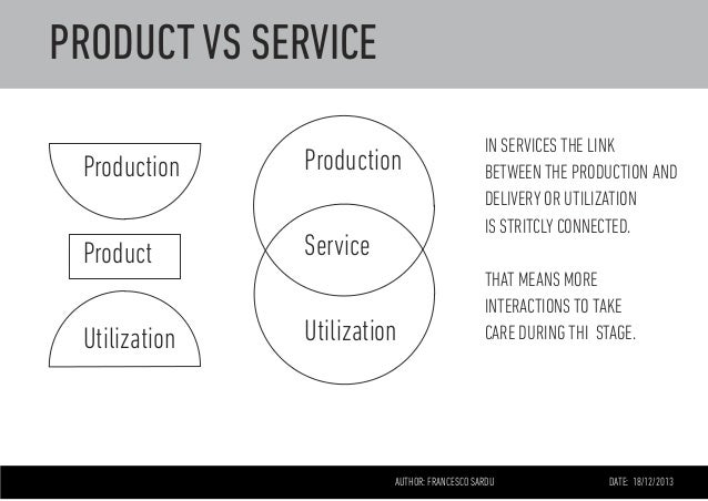 Service design introduction for Product and service design