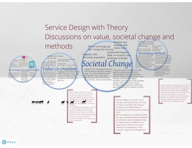 Service Design with Theory