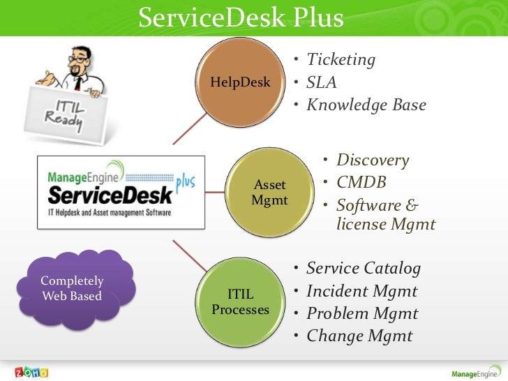 ServiceDesk Plusu003cbr /u003eCompletely U003cbr /u003eWeb Basedu003cbr / ...