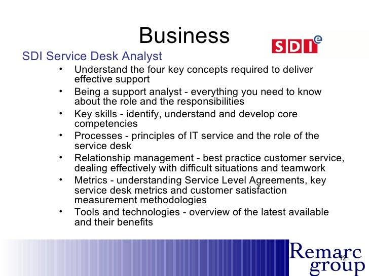 ... 12. Business U003culu003eu003cliu003eSDI Service Desk Analyst ... Awesome Ideas