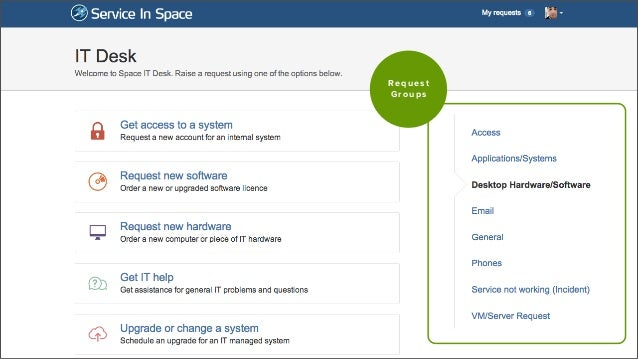 Introducing Jira Service Desk