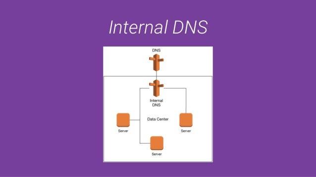 Internal DNS