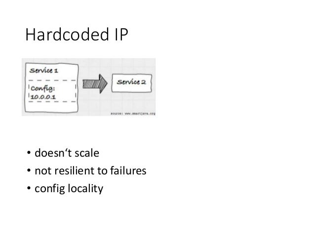 Hardcoded IP • doesn't scale • not resilient to failures • config locality