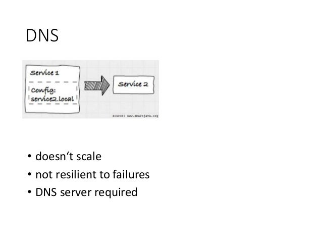 DNS • doesn't scale • not resilient to failures • DNS server required