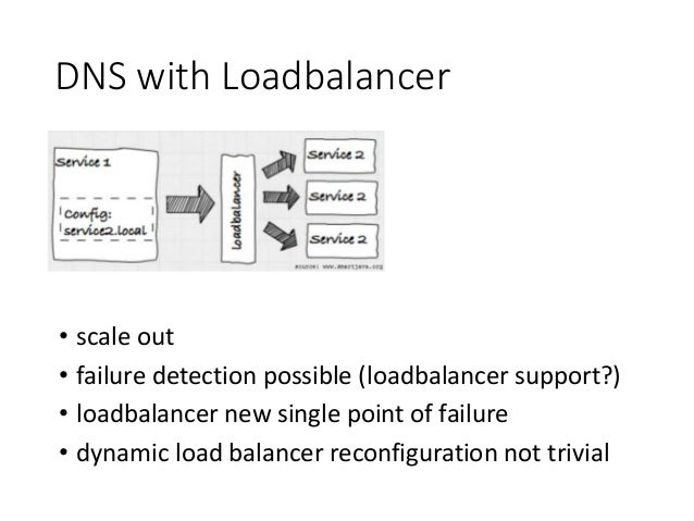 DNS with Loadbalancer • scale out • failure detection possible (loadbalancer support?) • loadbalancer new single point of ...
