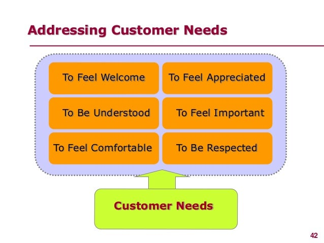 explain why presentation interpersonal and communication skills are important to customer service Self-describing words professional active  communication skill customer oriented flexible  the use of interpersonal skills for resolving conflict,.
