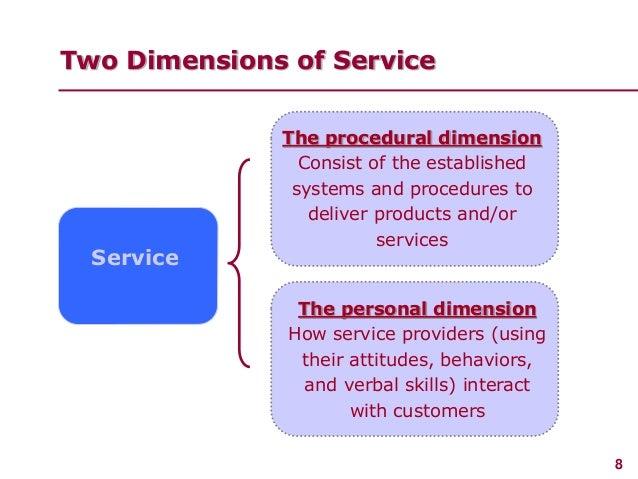 Service excellence ppt slides