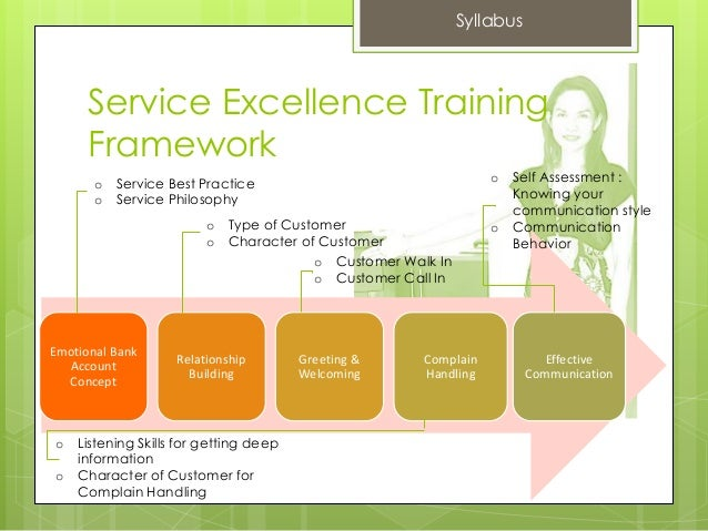customer service training syllabus Program overview most of us engage in customer service activities of some type during our normal daily routines of our personal and professional lives.