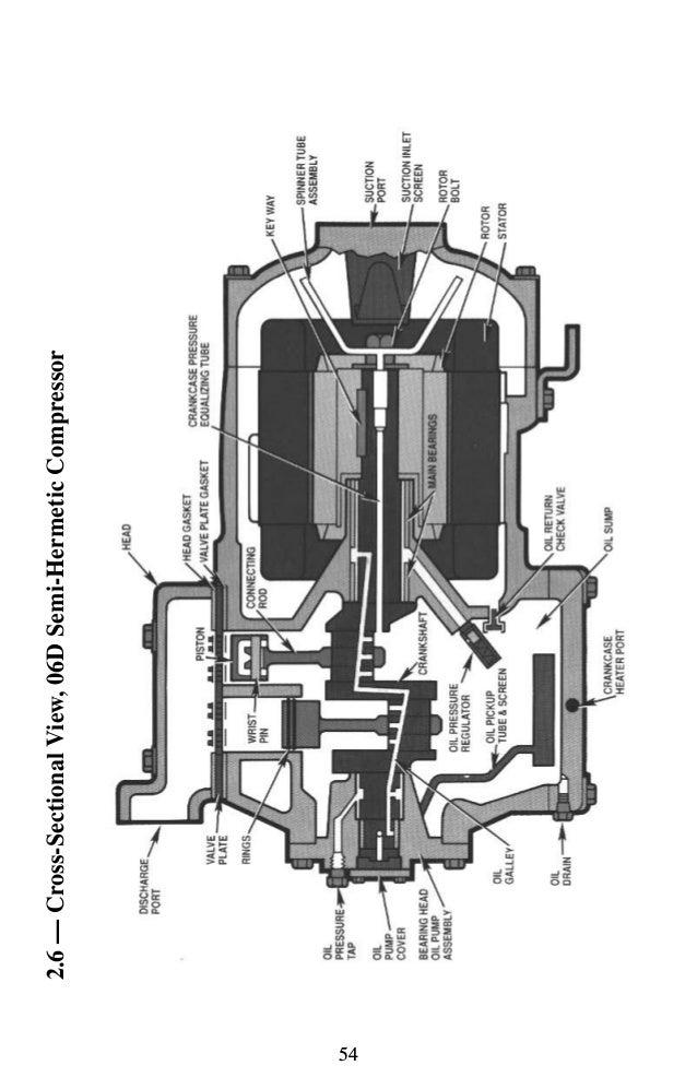 Service guide carlyle compressor