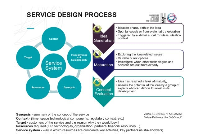 bringing open innovation to services Living labs are platforms that bring together all the relevant parties for innovation co-creation they open up the possibility to generate a wide and extensive spectrum of product and service portfolios (de ryuter et al, 2007) and connect producers and users with utilizers and enablers the utilizer is a non-producer firm that.