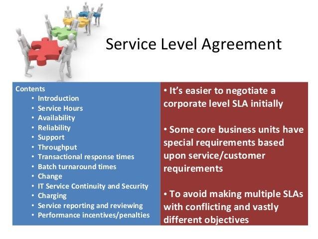 Service Level Agreement ...