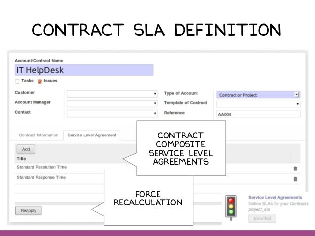 Contract sLA definition Force recalculation Contract Composite service level agreements