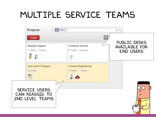 Multiple SERVICE TEAMS public desks available for end users Service users CAN REASSIG TO 2nd LEVEL TEAMS