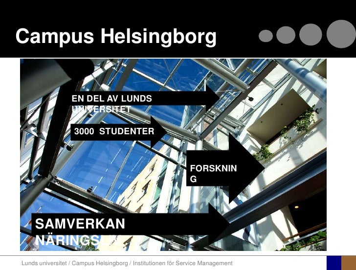 Campus Helsingborg<br />EN DEL AV LUNDS UNIVERSITET<br />3000  STUDENTER<br />FORSKNING<br />SAMVERKAN NÄRINGSLIV<br />