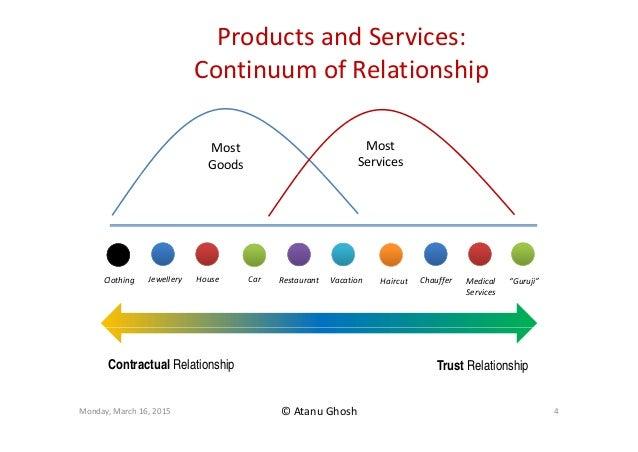 bugatti production marketing and relationship