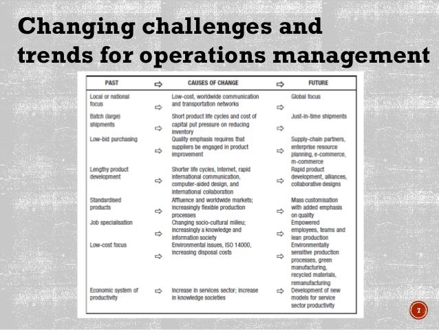 what is change in the focus of operations management