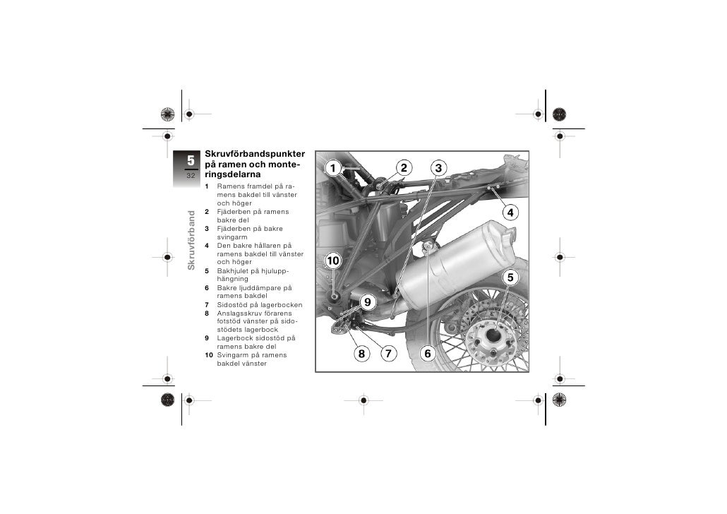 Service Manual Hp2 Enduro 2006