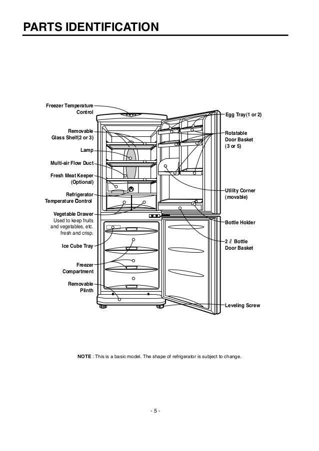 lg multi air flow refrigerator manual