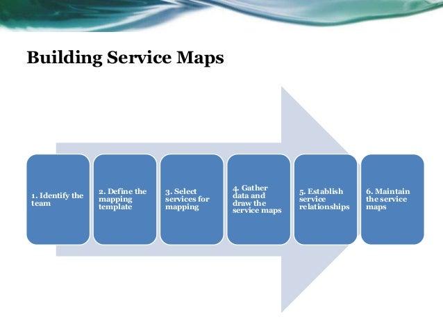 Building Service Maps                                                 4. Gather                  2. Define the   3. Select...